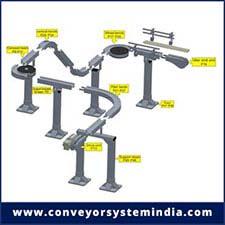 Belt Conveyor for Food Industry manufacturer in surat